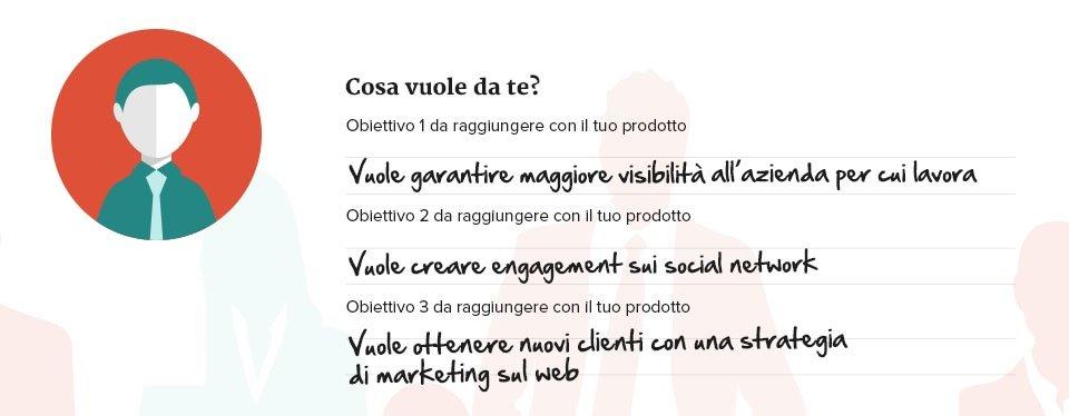4-obiettivi-cliente-ideale