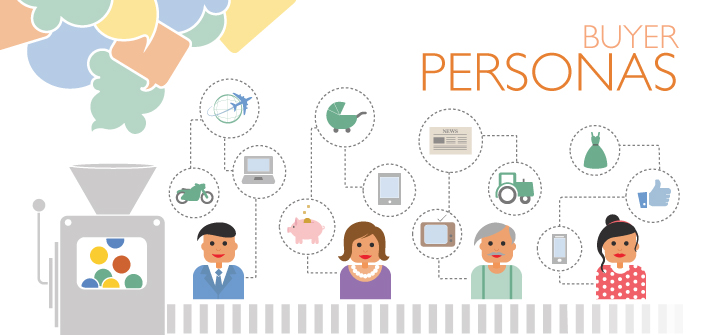 buyer-personas-cliente-target-potenziale cliente- Analisi-Insights-Google-Analytics-Victormotricala-marketing-blog-cliente-target-personas