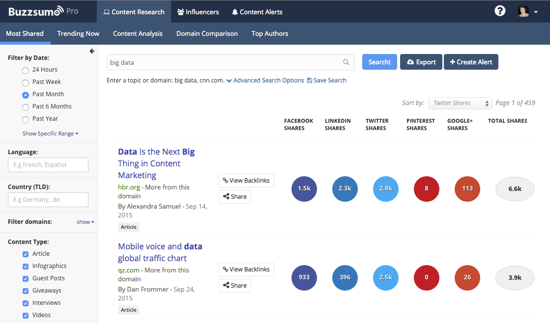 buzzsumo-growth-hacking-tools-i-migliori-strumenti-per-i-growth-hackers